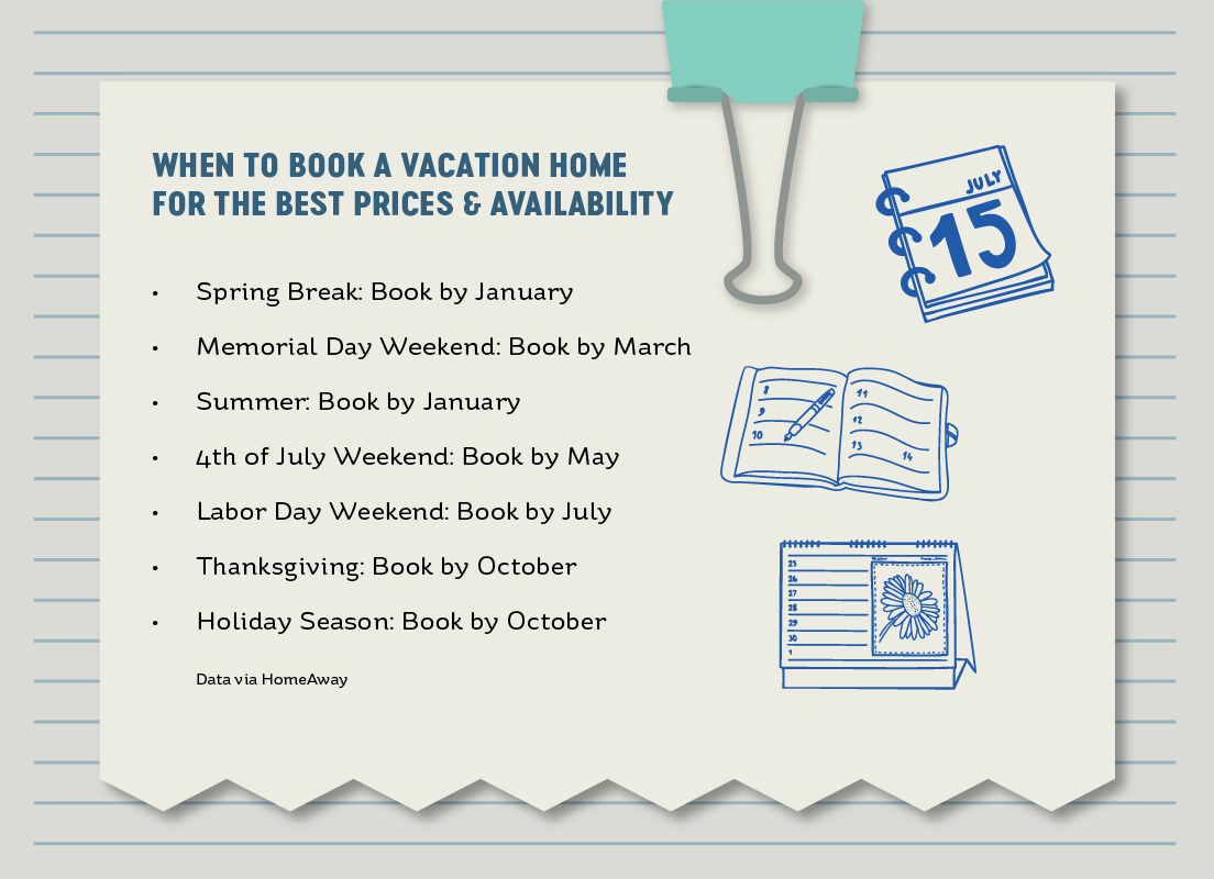 These are the best times to book a vacation home rental for each major holiday period throughout the year.