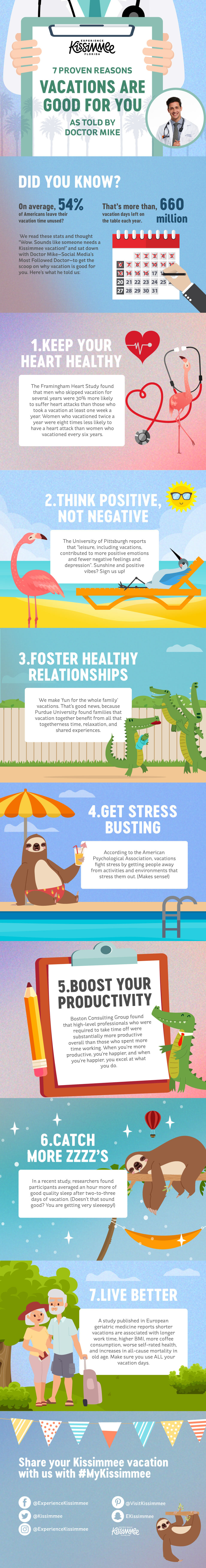 7 Reasons Vacations Are Good For Your Doctor Mike