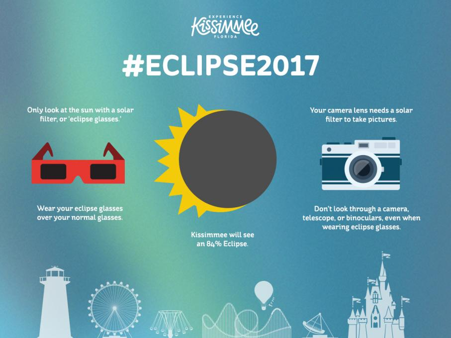 Close up of an Experience Kissimmee, Florida infographic for the eclipse in 2017 with multiple images.